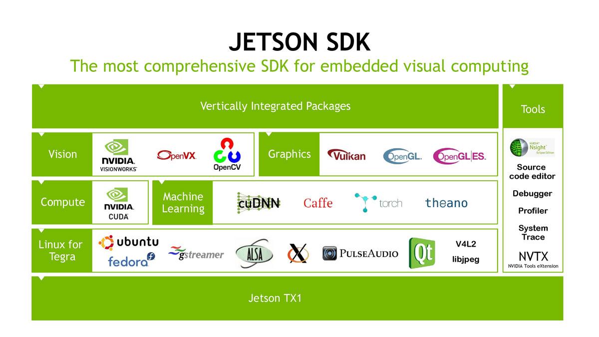 Nvidia-Jetson-TX1-Mini-SuperComputer-PR-4