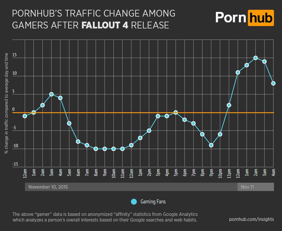 PornHub-Fallout-4-News-2