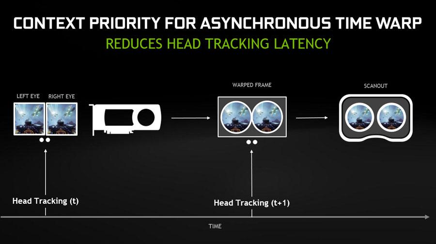 Nvidia-VR-Experience-PR-2