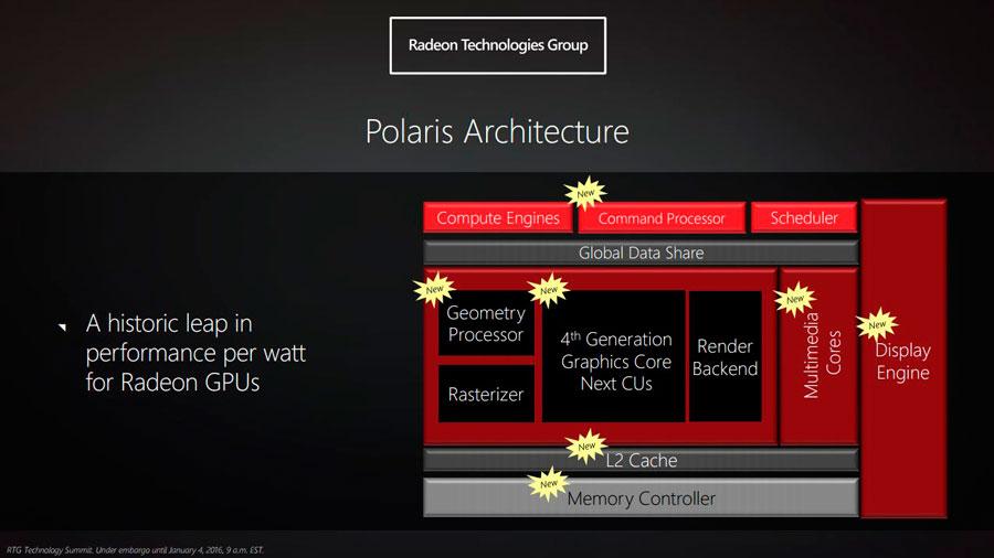 AMD-Polaris-Architecture-Reveal-3