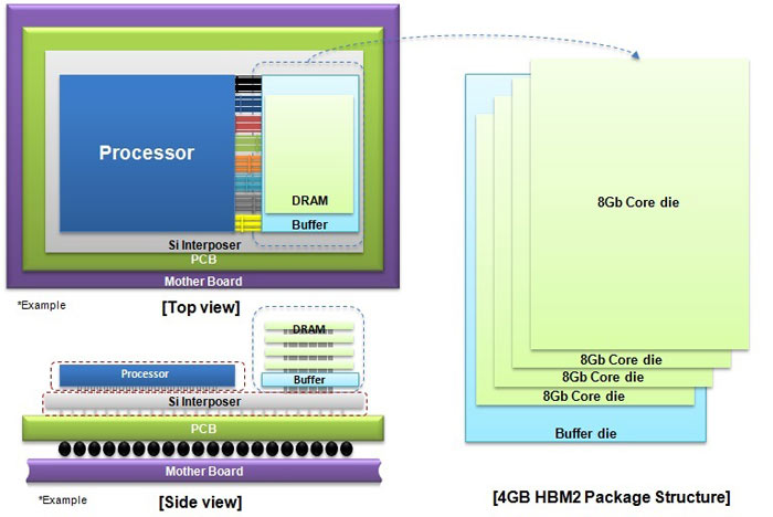 SAMSUNG-HBM2-Mass-Produce-News-1