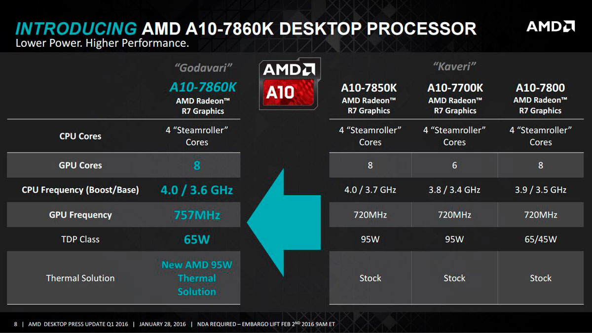 AMD-2016-Roadmap-PR-4
