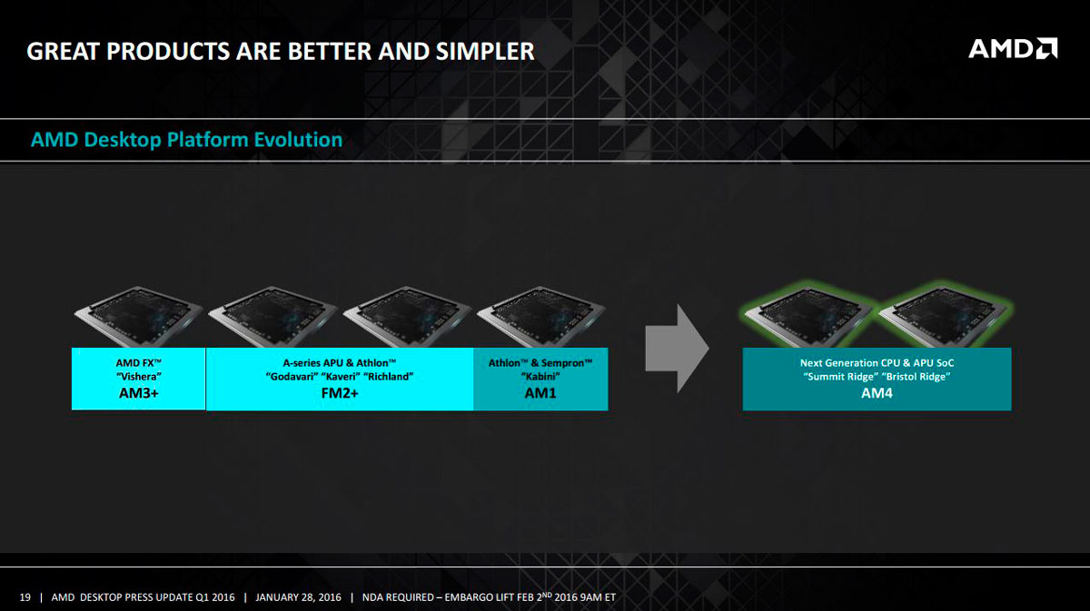 AMD-2016-Roadmap-PR-6