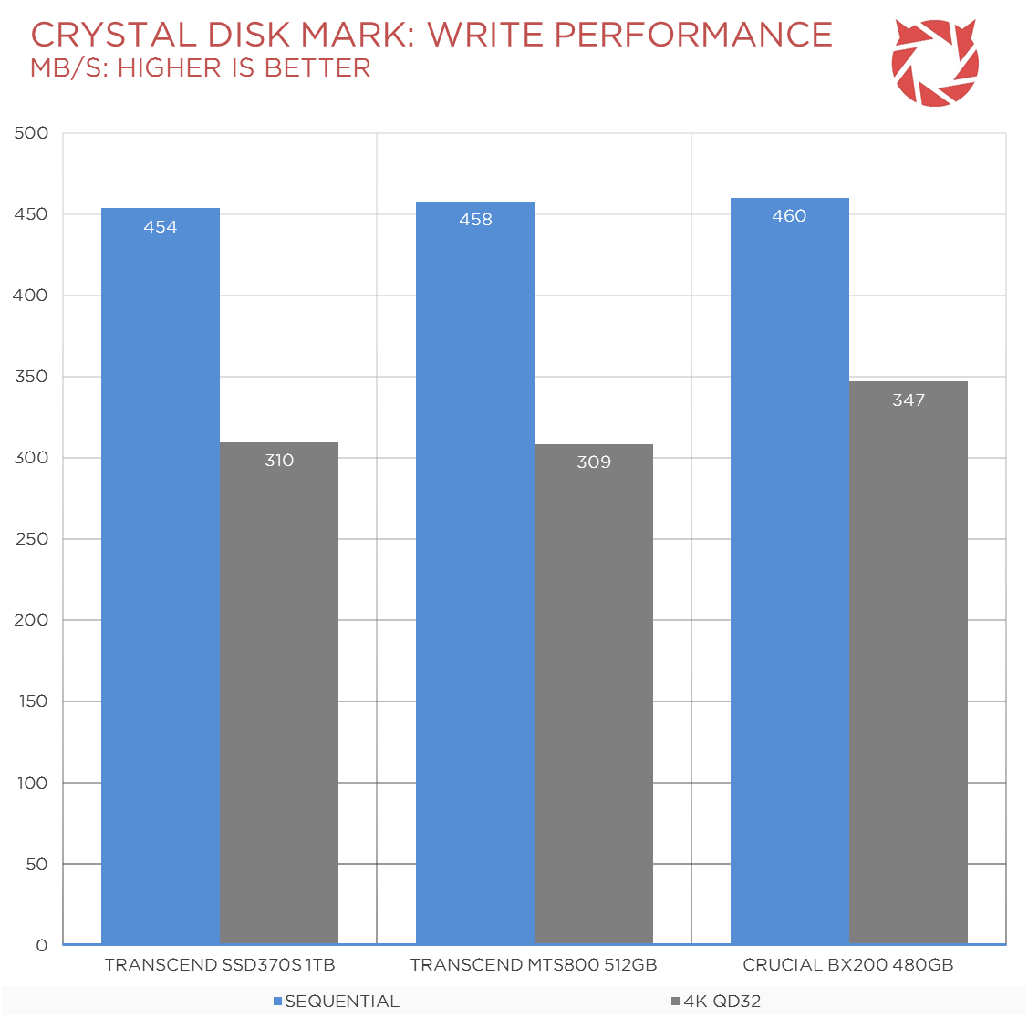 Crucial-BX200-Benchmark-Images-3