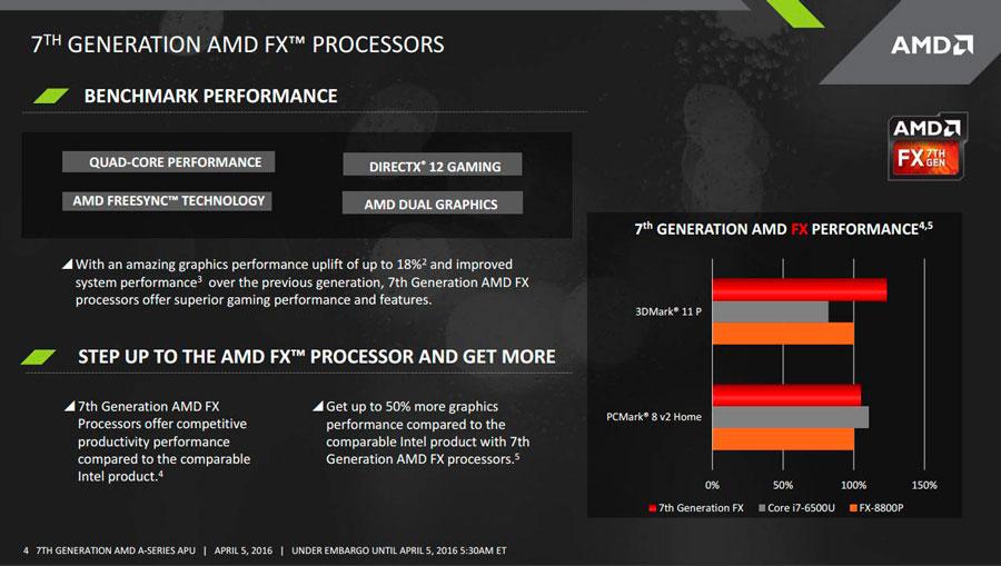 AMD-FX-Bristol-Ridge-PR-3