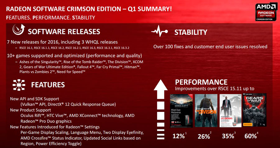 AMD-Radeon-Crimson-Q1-2016-PR-2