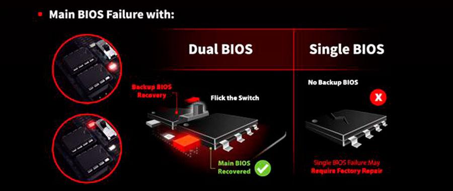 Biostar-Dual-BIOS-PR-2