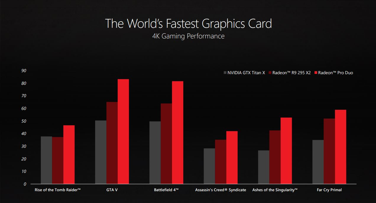 AMD-Radeon-PRO-DUO-LiquidVR-PR-2