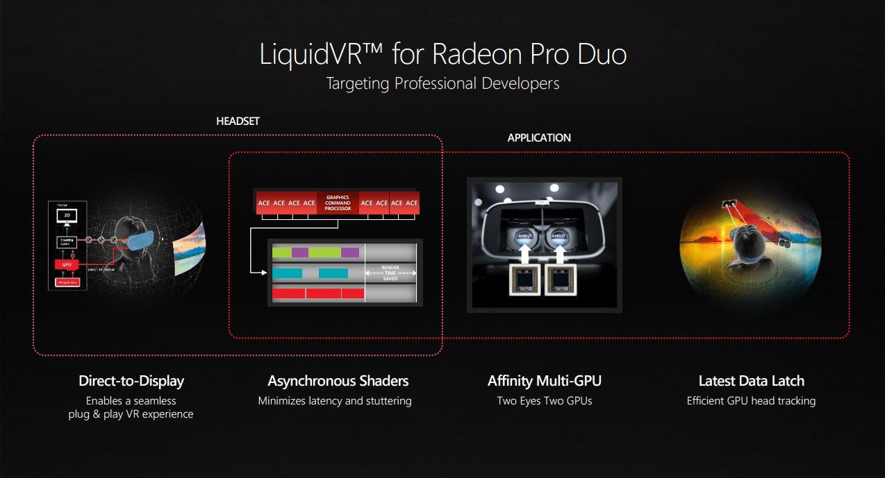 AMD-Radeon-PRO-DUO-LiquidVR-PR-3