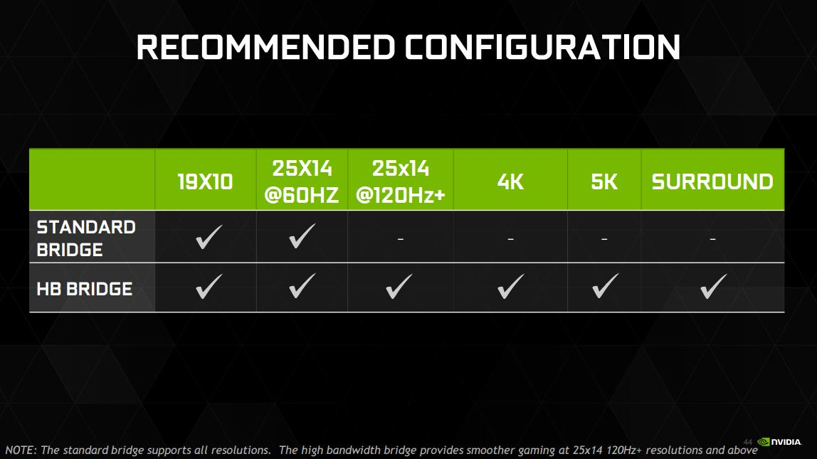 Nvidia-GeForce-GTX-1080-Key-Features-12