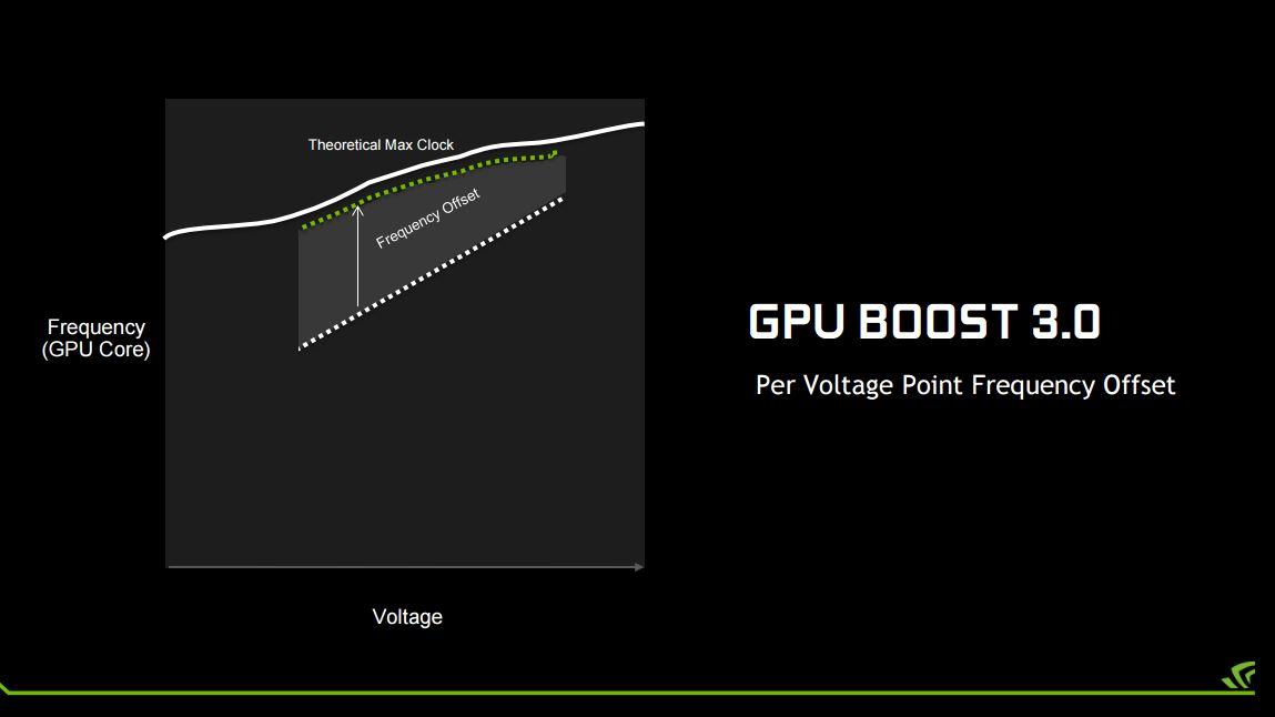 Nvidia-GeForce-GTX-1080-Key-Features-13