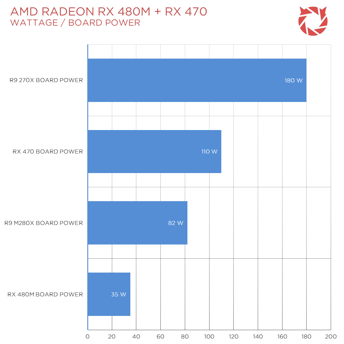 AMD-Polaris-Benchmarks-News-2