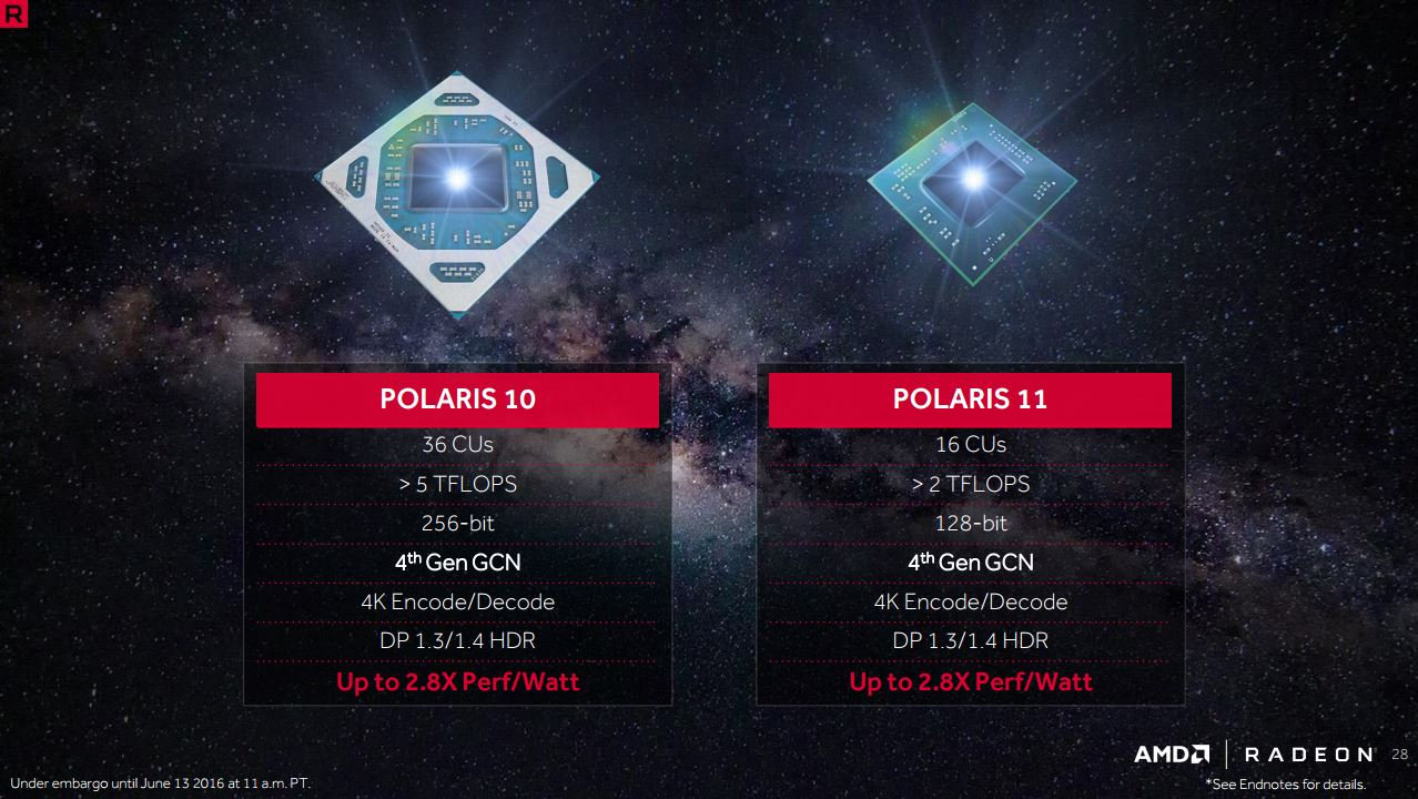 AMD-Polaris-Benchmarks-News-4