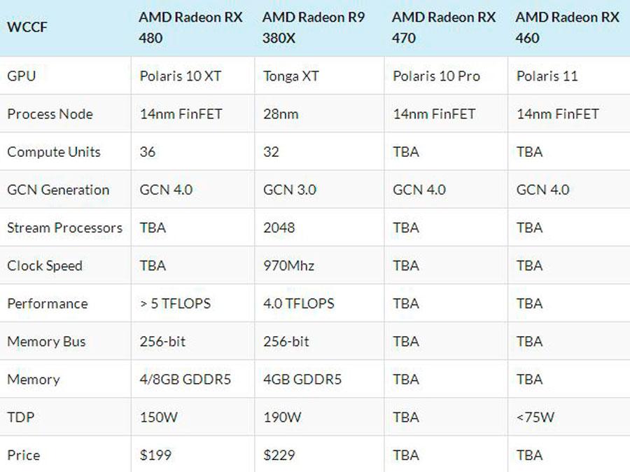 AMD-RX-470-RX-460-News-2