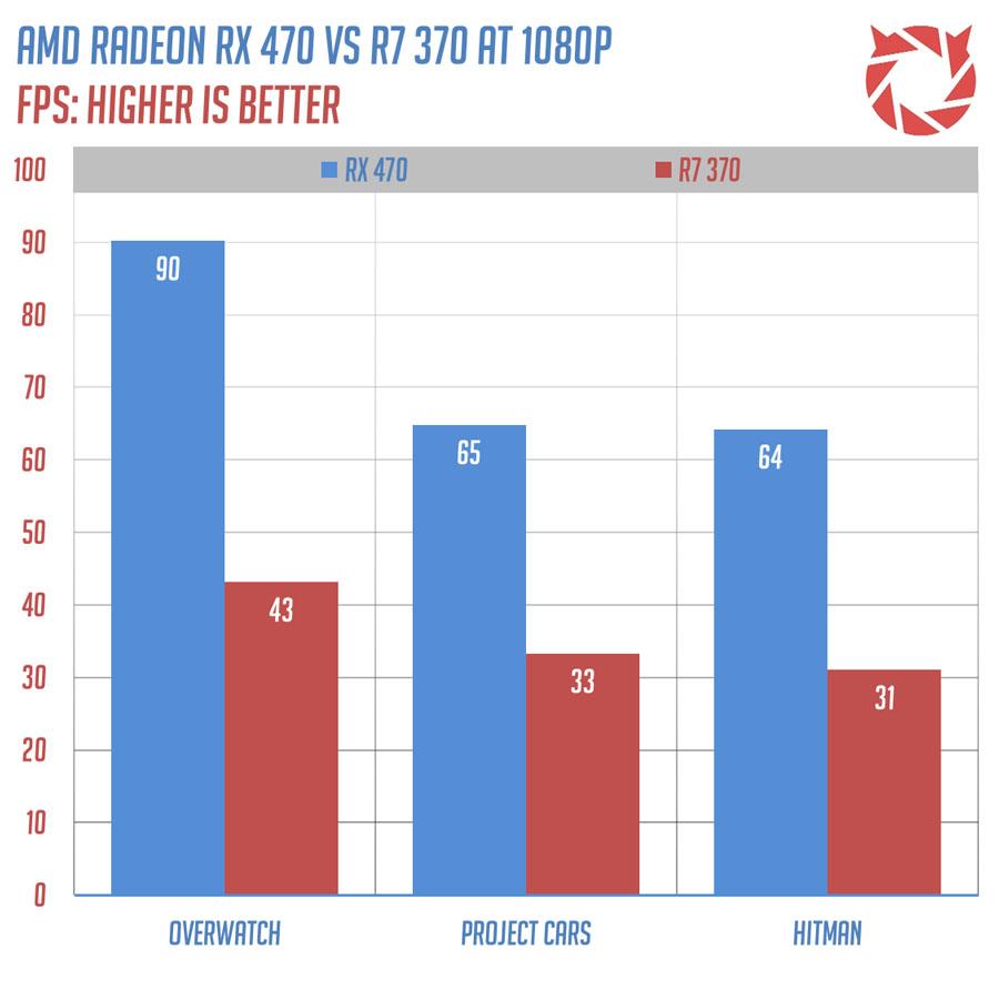 AMD-RX-470-Benchmarks-2