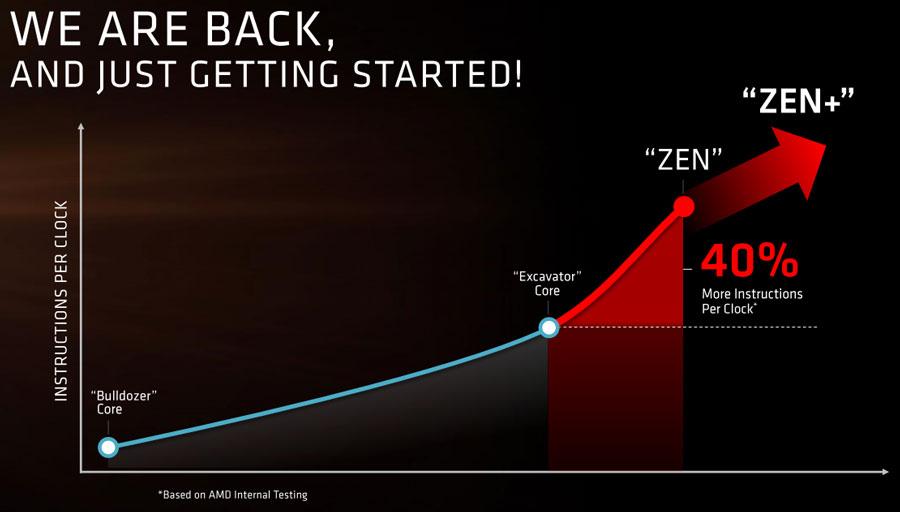 AMD-ZEN-Summit-Ridge-Early-PR-2