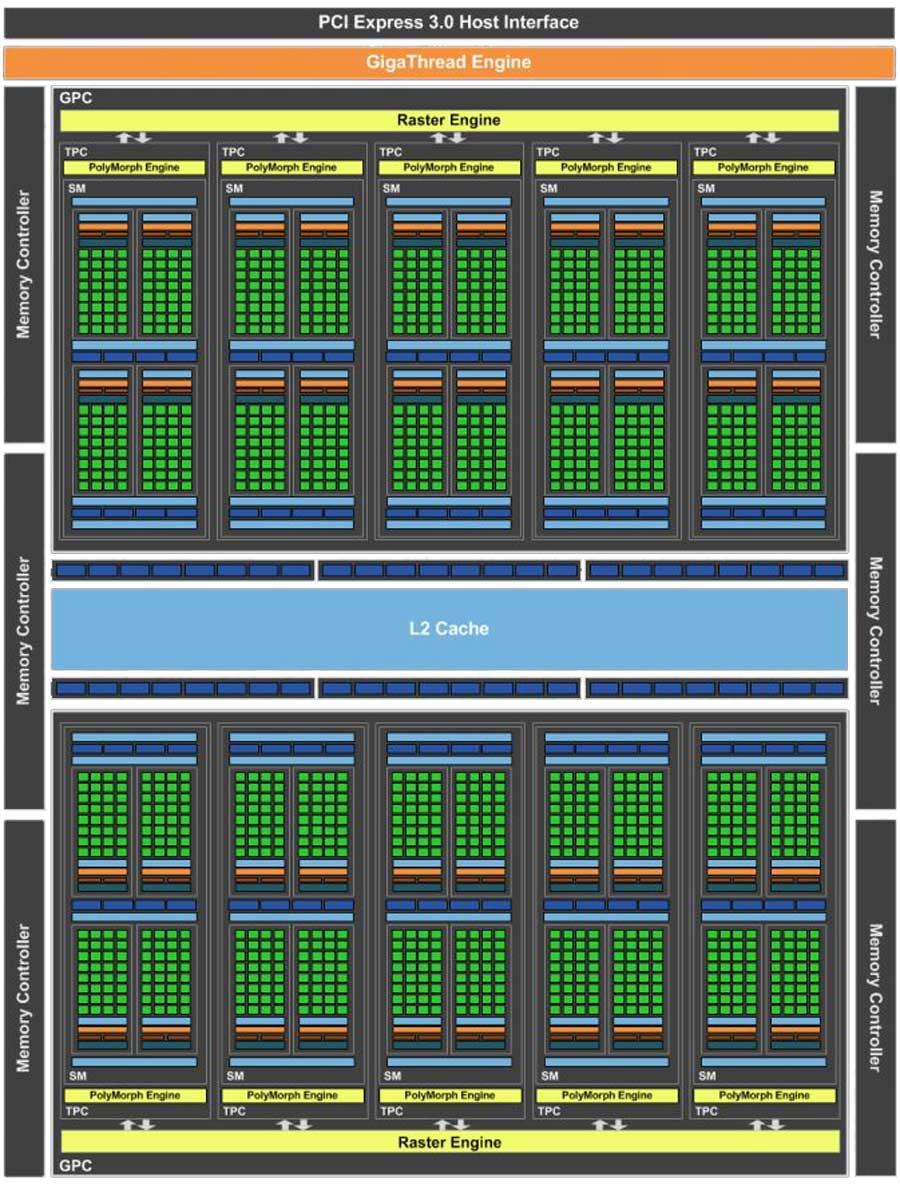 GP106-Block-Diagram