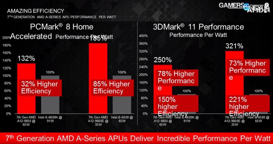 AMD-AM4-APU-PR-2