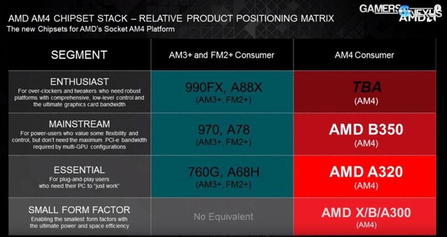 AMD-AM4-APU-PR-4