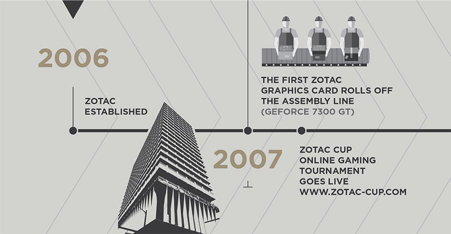 ZOTAC-10th-Anniversary-News-4