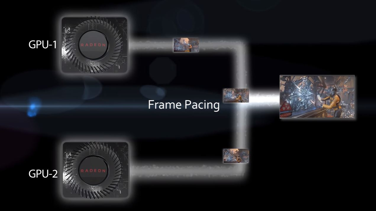 AMD-Frame-Pacing-DX12-PR-3