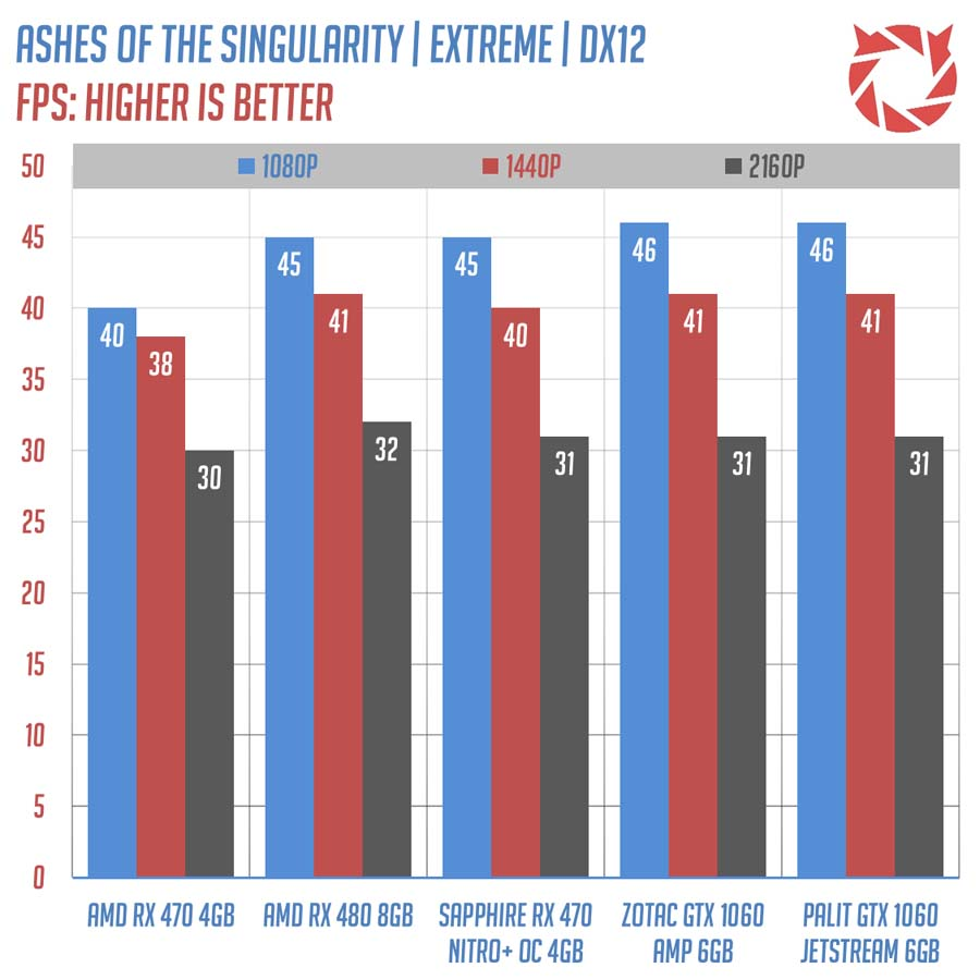 SAPPHIRE-RX-470-Benchmarks-13