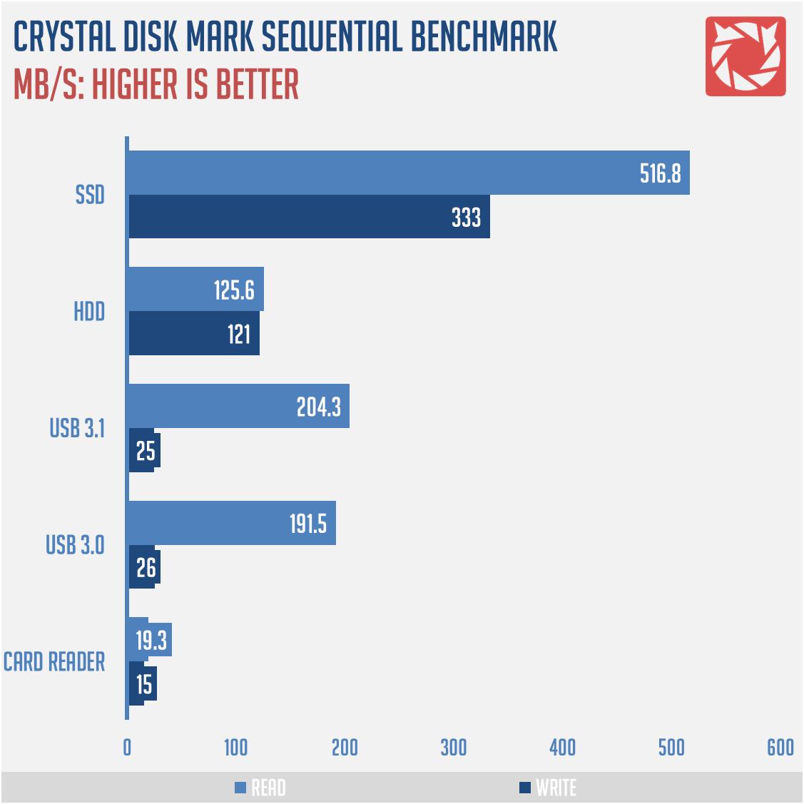 MSI-GE72VR-Apache-Pro-Benchmarks-15