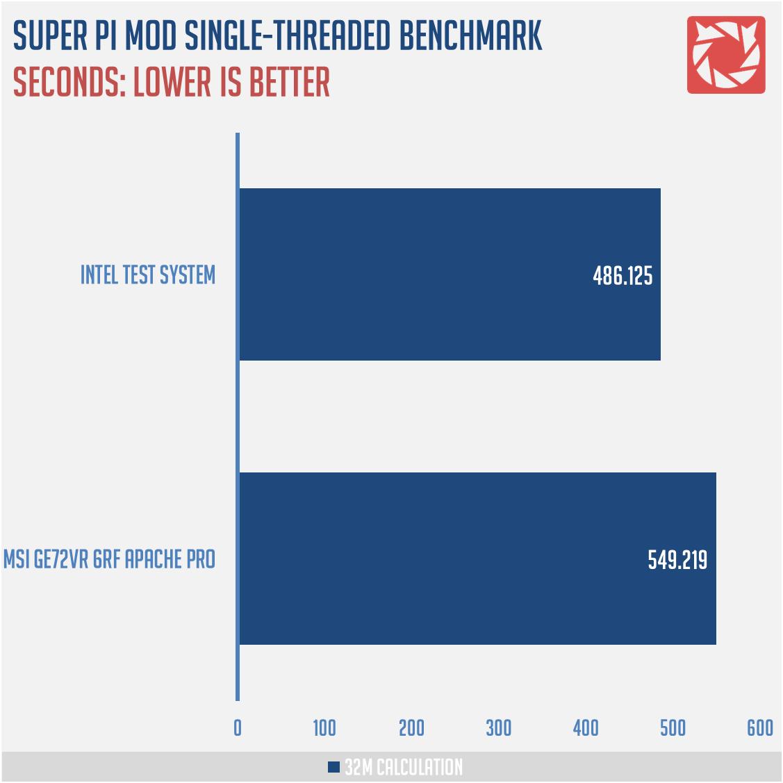 MSI-GE72VR-Apache-Pro-Benchmarks-5