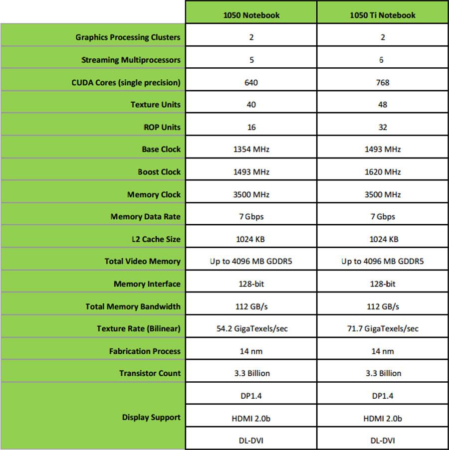 NVIDIA-GeForce-GTX-1050-Series-Notebook-PR-2