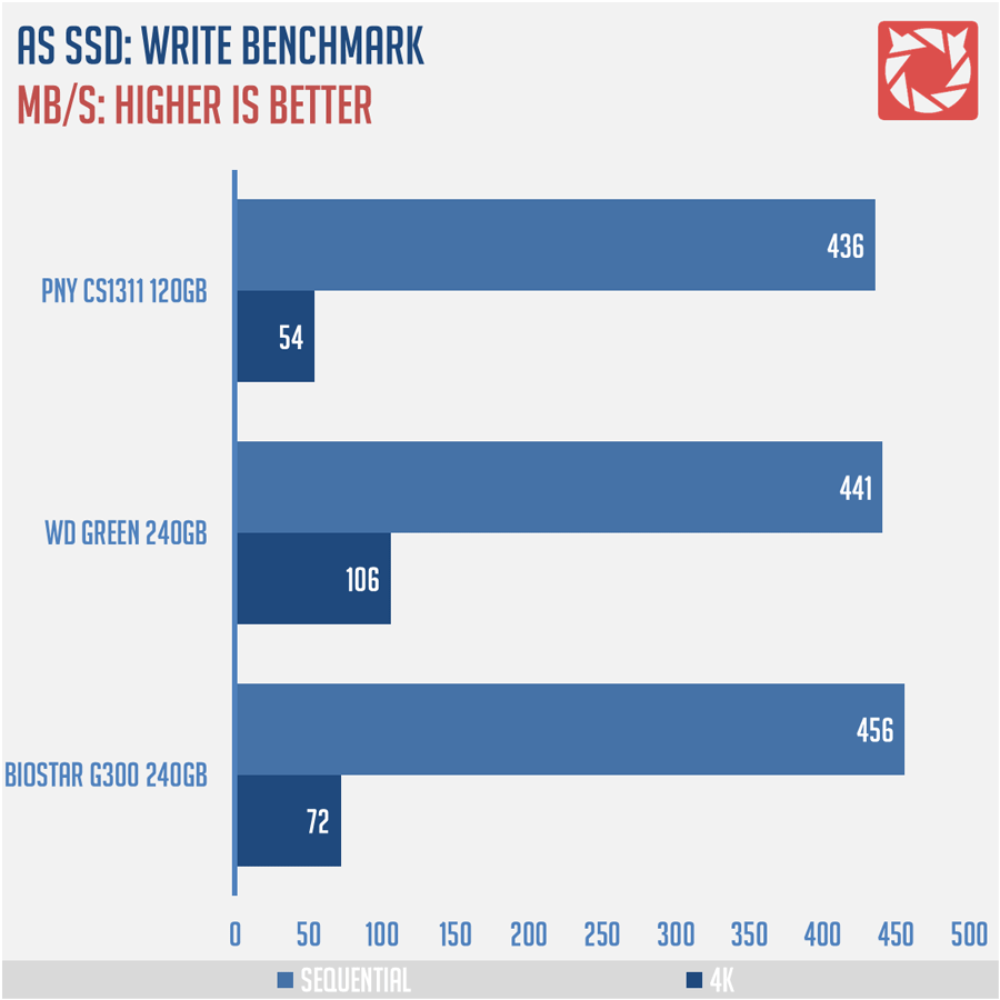 WD-Green-SSD-Benchmark-4