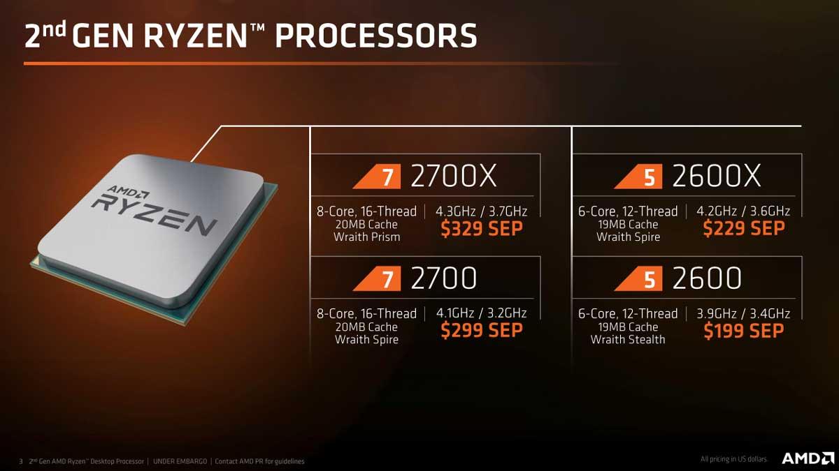 AMD Ryzen 2000 Initial News 4