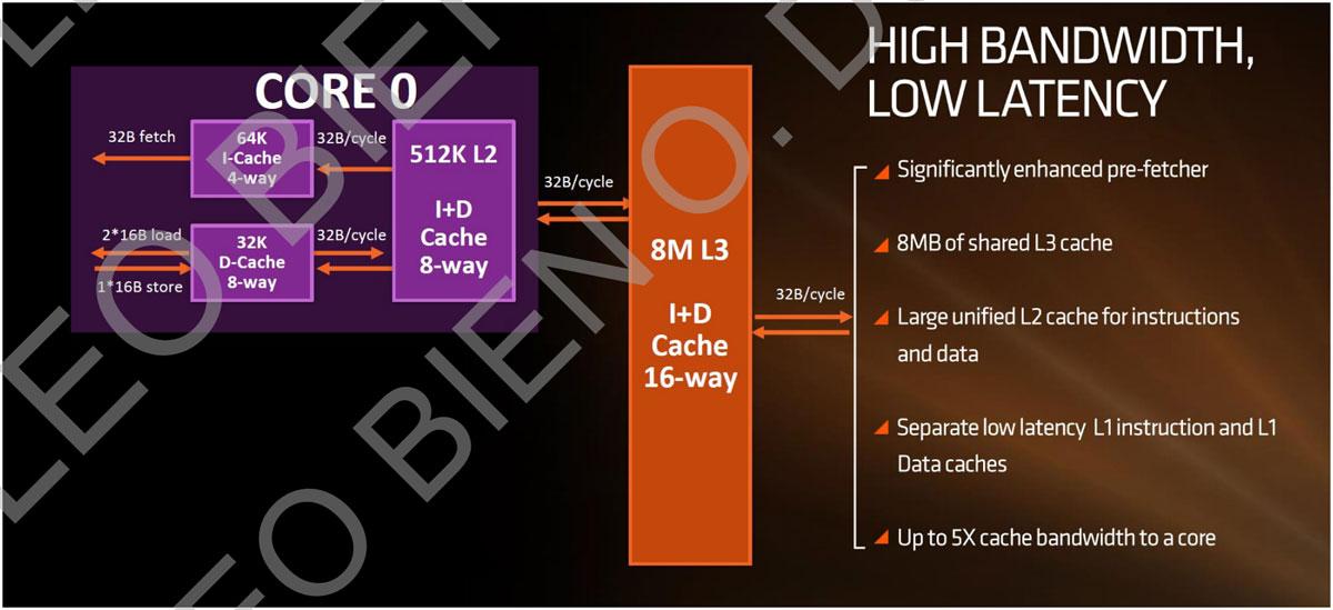 AMD-Ryzen-7-1800X-Review-4