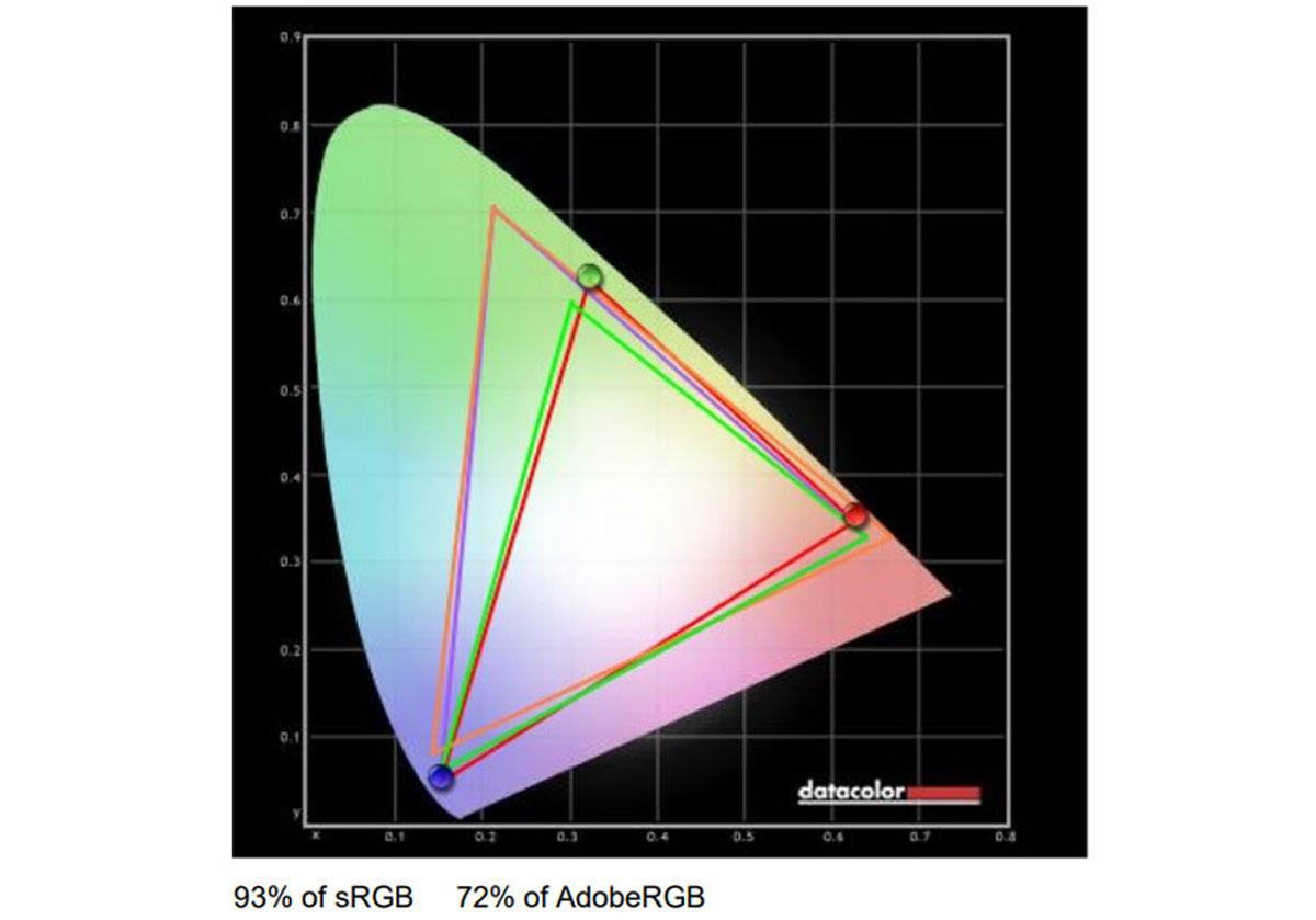 AOC E2470SWH Display Analysis 4