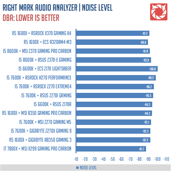 ASRock X370 Gaming K4 Benchmarks 9