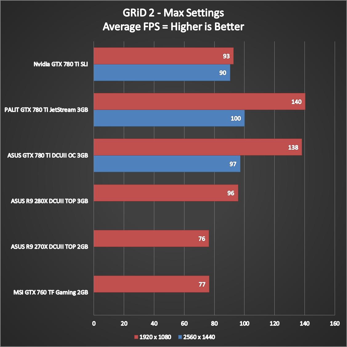 ASUS-Palit-GTX-780-Ti-Performance-9