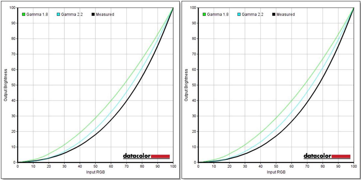 ASUS Swift PG248Q Calibration 2
