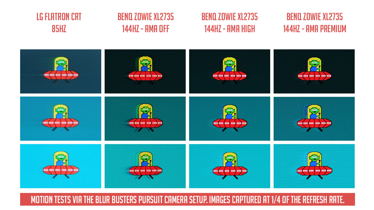 BENQ Zowie XL2735 Motion Blur 22