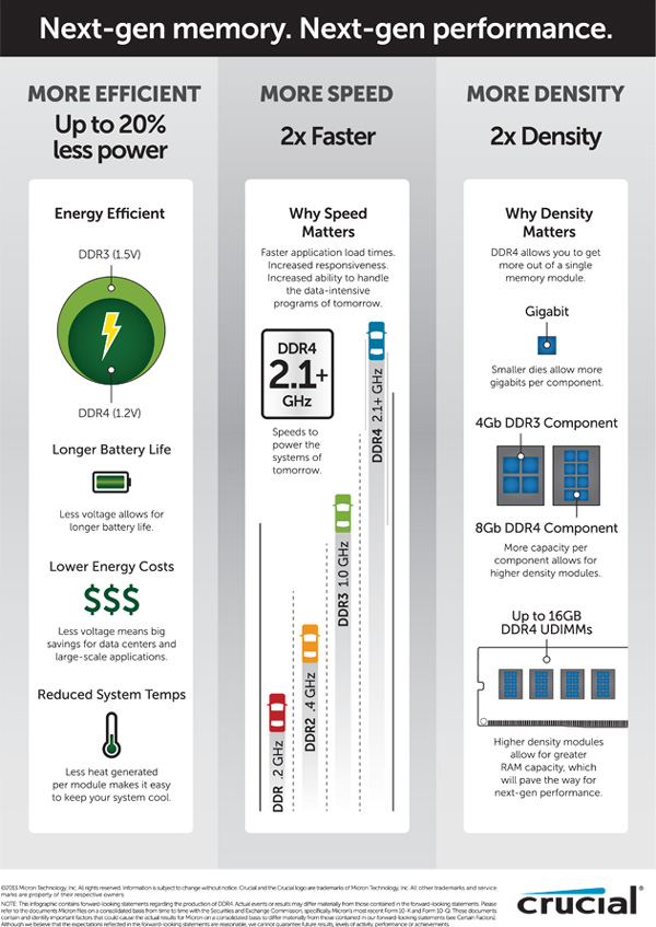 Crucial-DDR4-Infographic-2