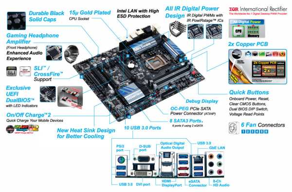 GIGABYTE-Z87X-UD3H-Features