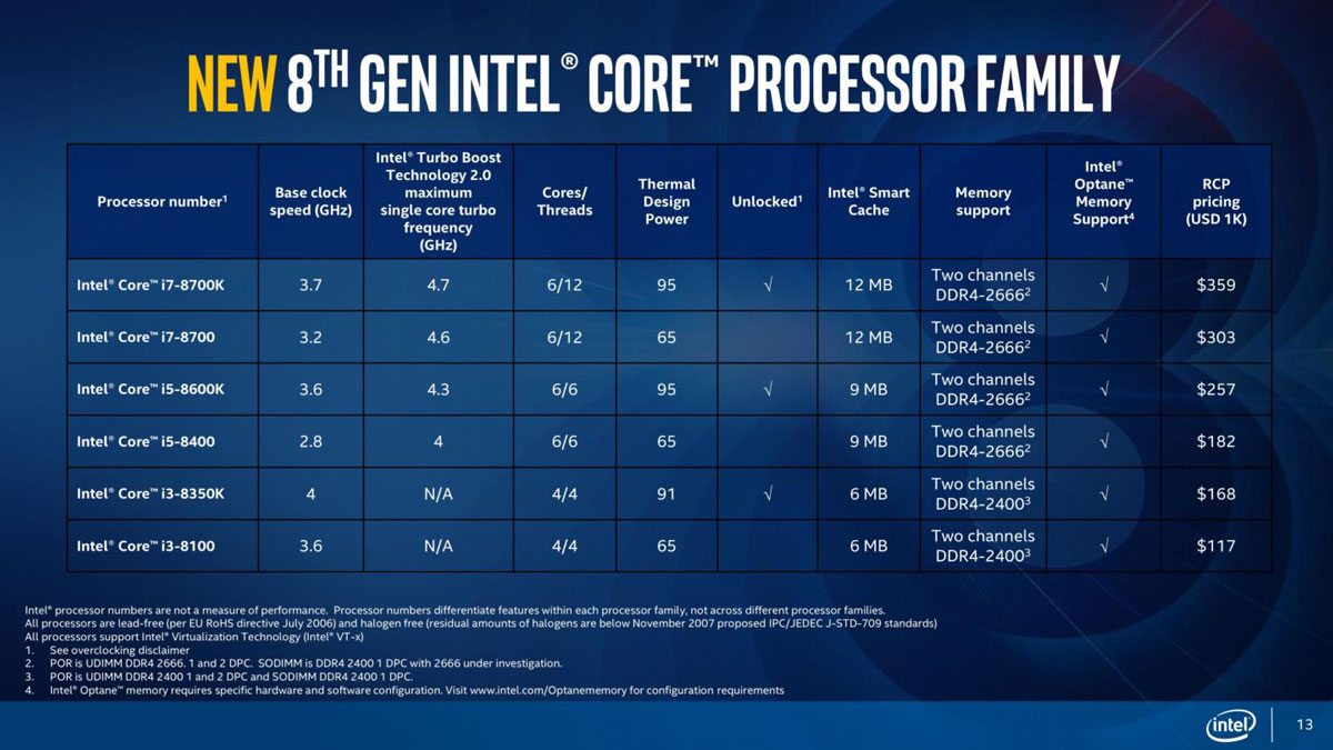 Intel Coffee Lake Slides 1