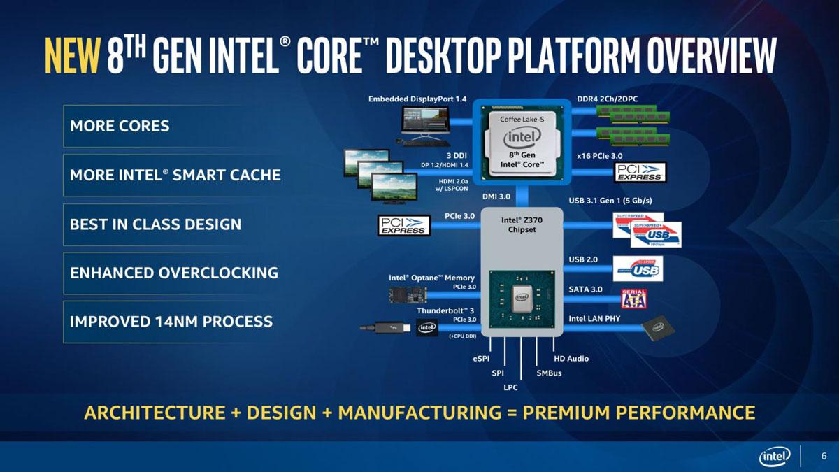 Intel Coffee Lake Slides 8
