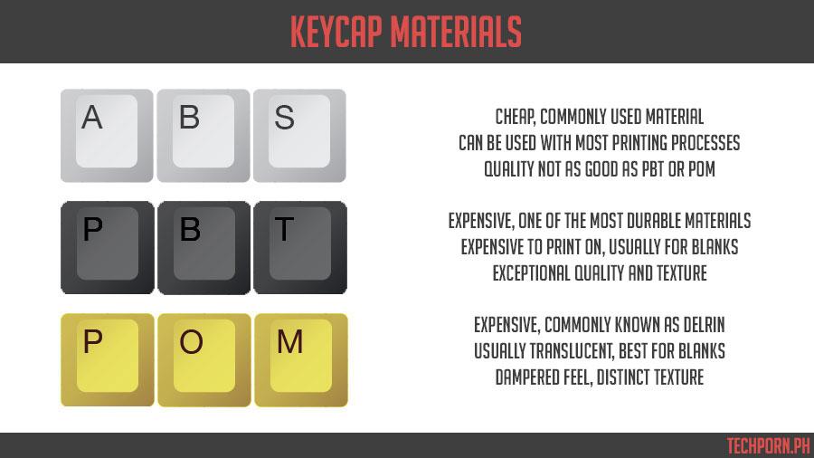Keycap Materials V2