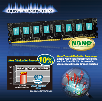 Nano-Gaming-RAM-01
