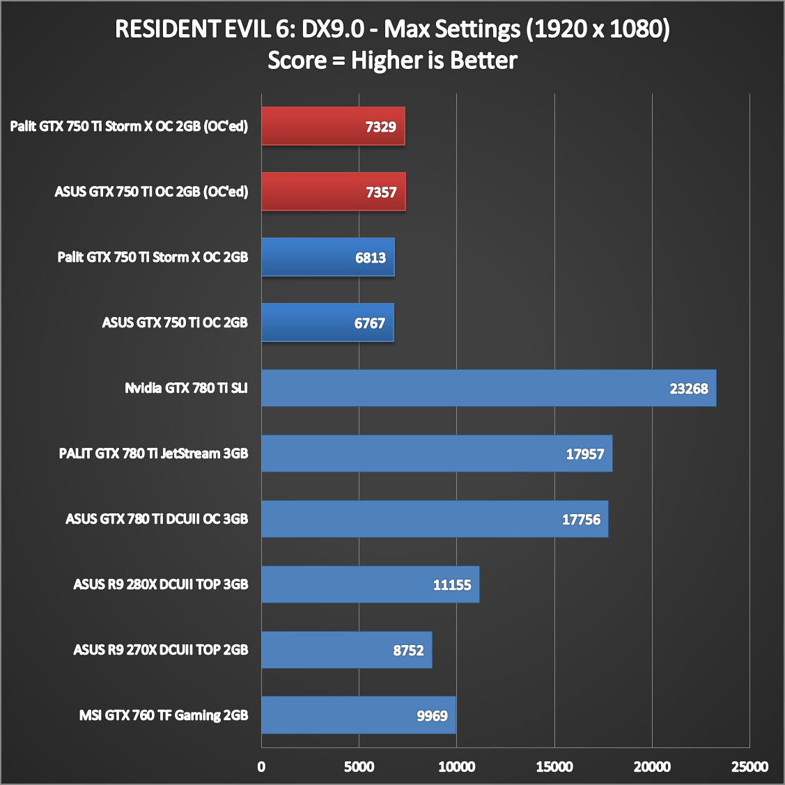 Nvidia-Geforce-GTX-750-Ti-Performance-14