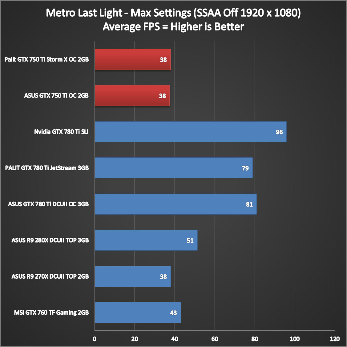 Nvidia-Geforce-GTX-750-Ti-Performance-7