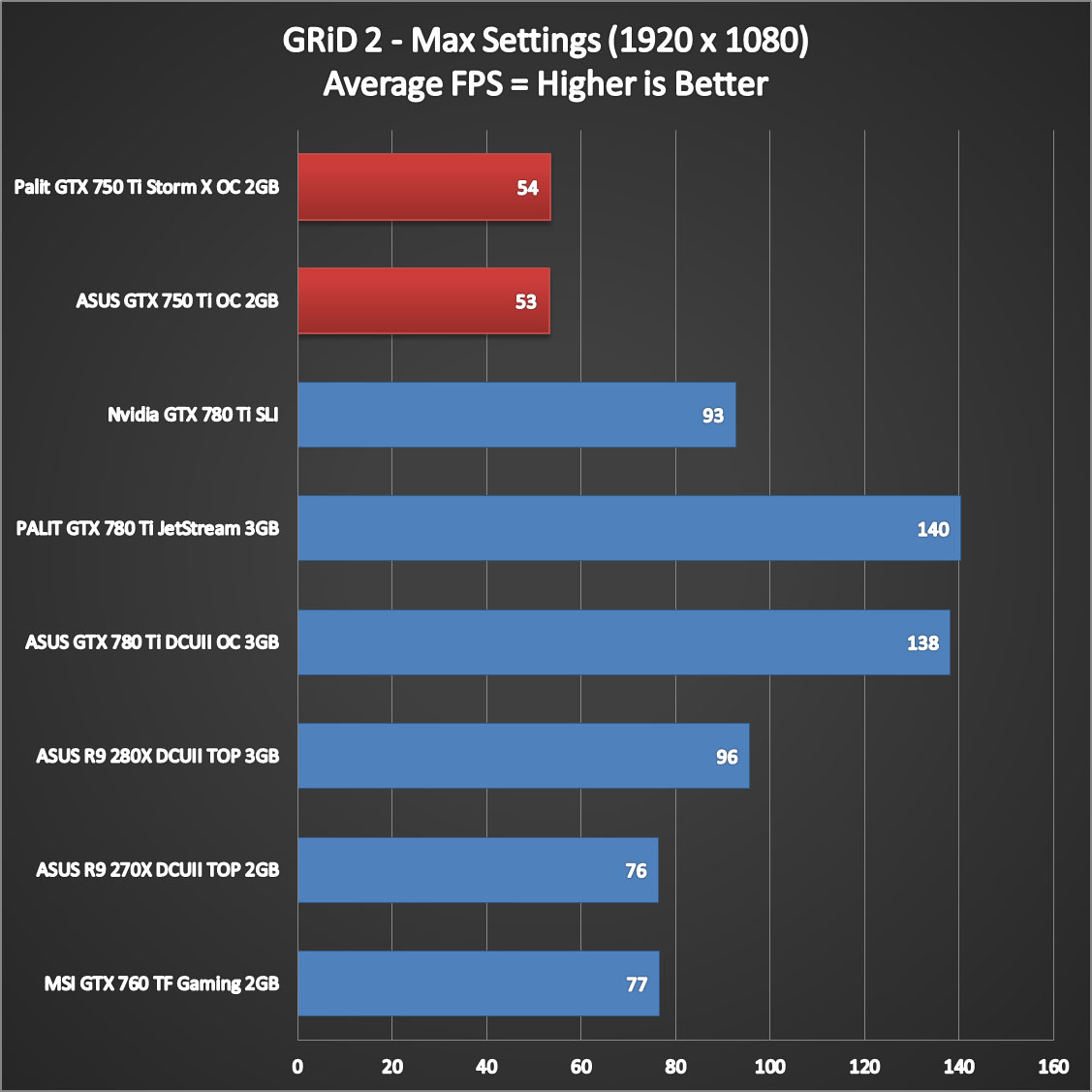 Nvidia-Geforce-GTX-750-Ti-Performance-9