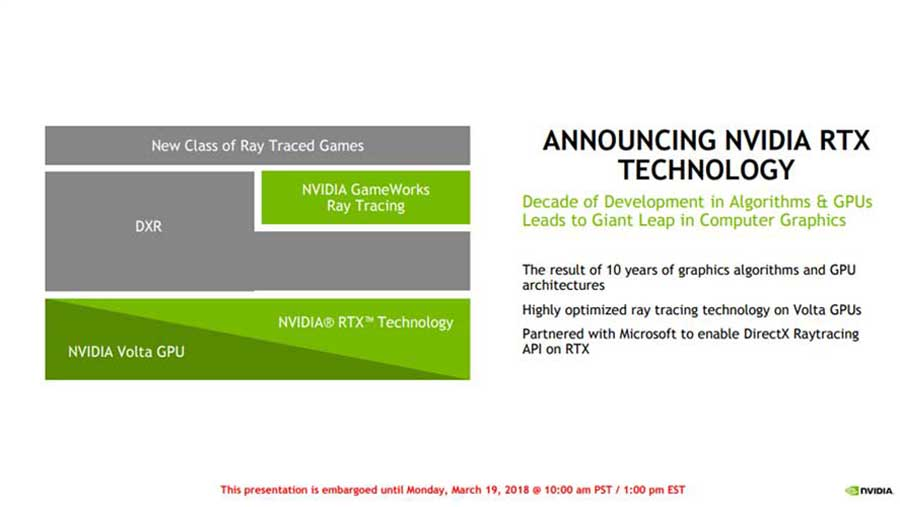 Nvidia RTX Tech Ray Tracing PR 3