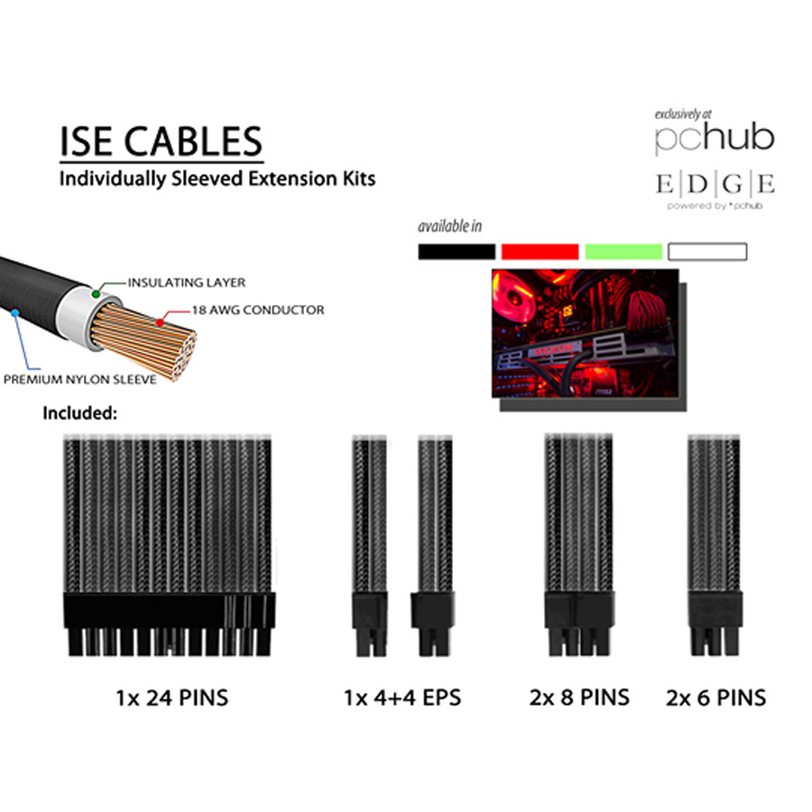 PCHub PSU Cable Sleeve Kit 1