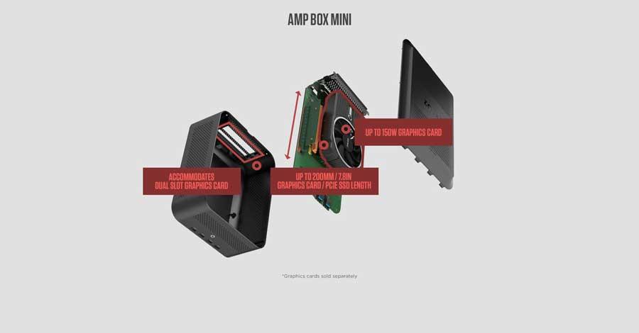 ZOTAC AMP Box Mini PR 1
